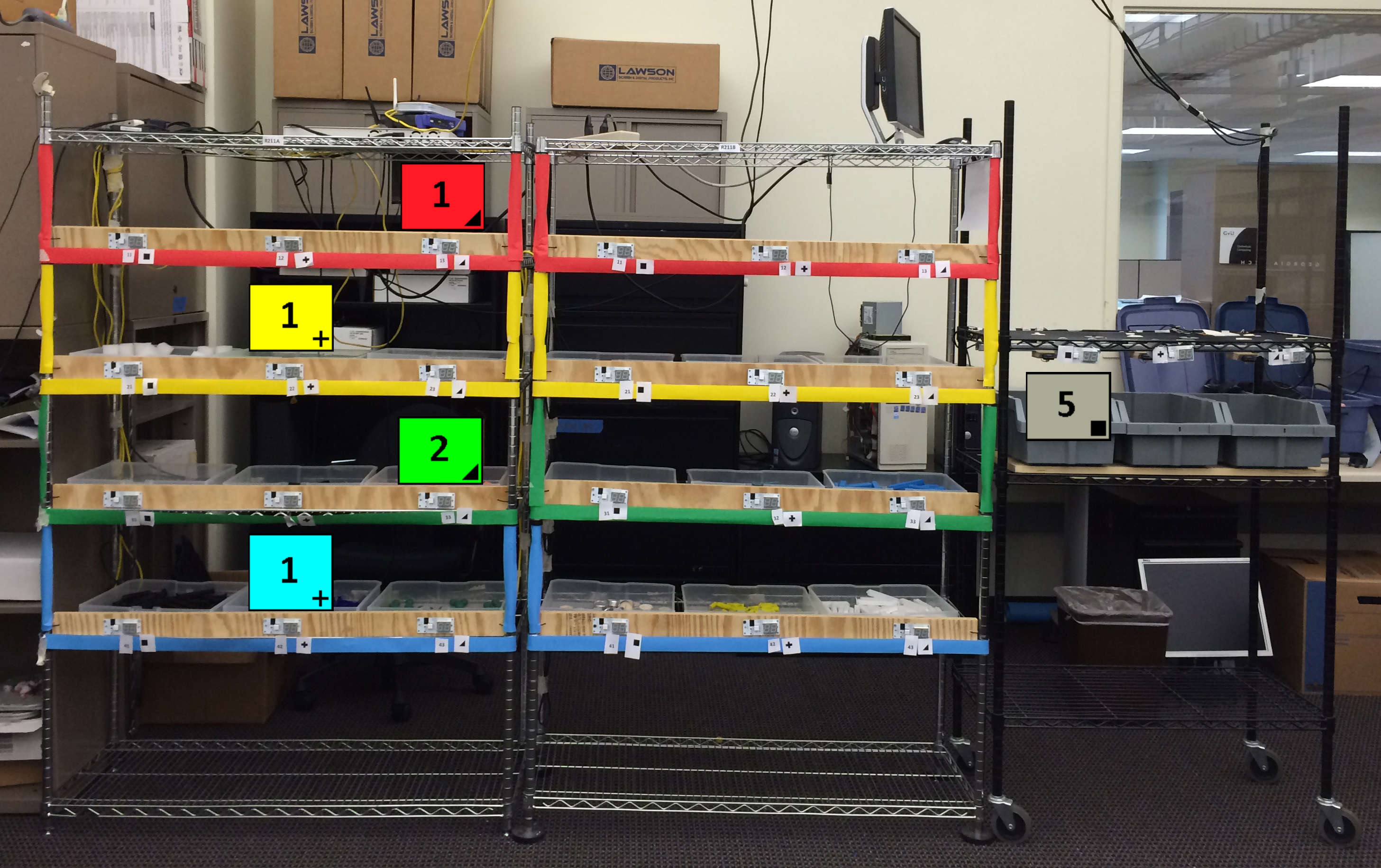 Image of the experimental setup, including 24 pick bins (on two shelving units with four rows and three columns each) and three order bins on the right. An example pick list is annotated with superimposed labels.